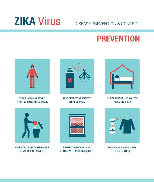How To Get Zika Virus Quora